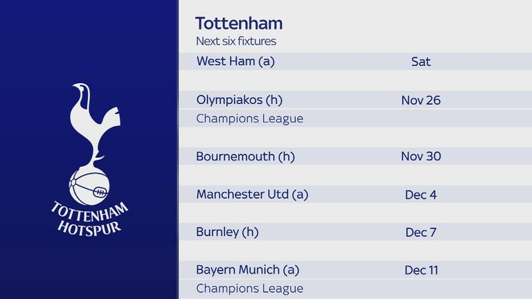 Tottenham's next six fixtures