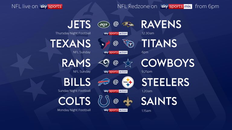 Week 15 of the NFL on Sky Sports