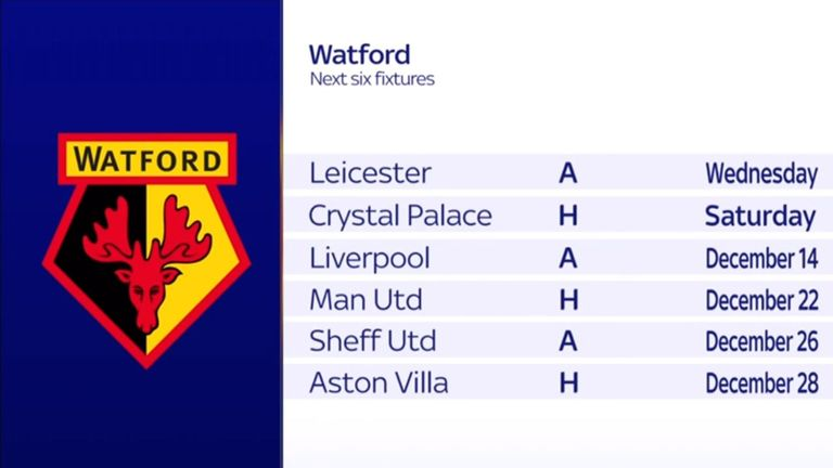 Watford's next six league games