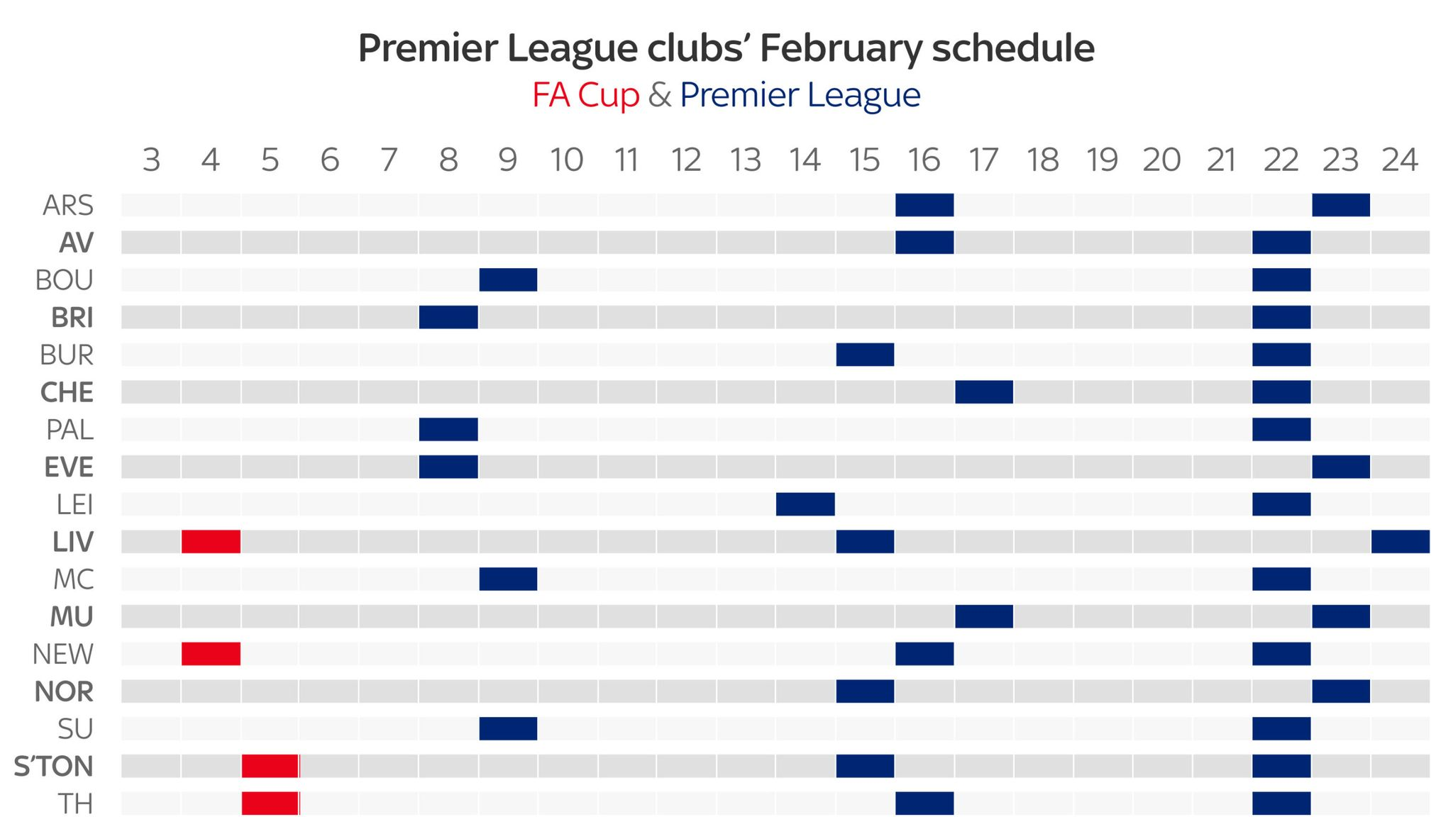 Premier League winter break explained: What you need to know