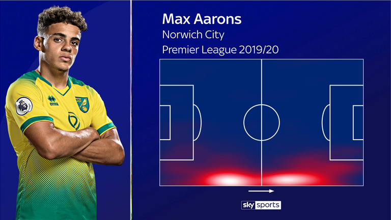 Aarons' heatmap shows his influence on Norwich's right flank