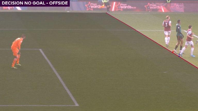 Aston Villa are denied by VAR