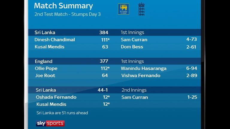 The summary after day three of the second Virtual Test in Colombo