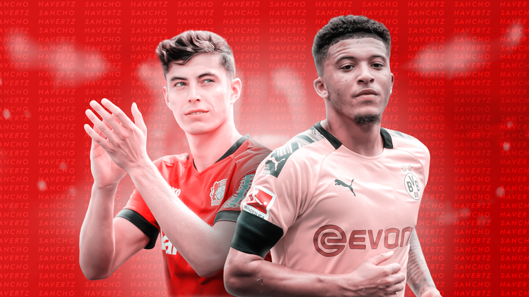 Could the transfer fees for Kai Havertz and Jadon Sancho be slashed if football is not resumed until the summer?