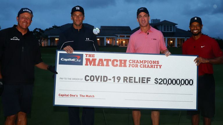 Millions were raised for Covid-19 charities
