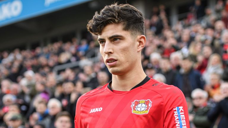 Chelsea contact Leverkusen over transfer fee for Kai Havertz