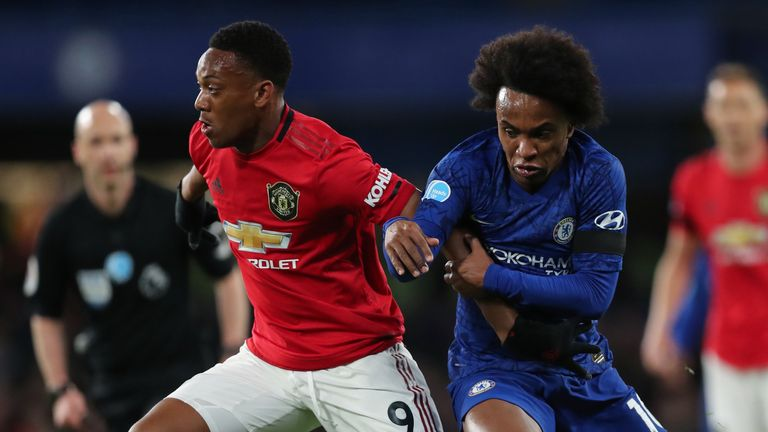 FA Cup semi-finals: Arsenal, Man Utd's opponents confirmed