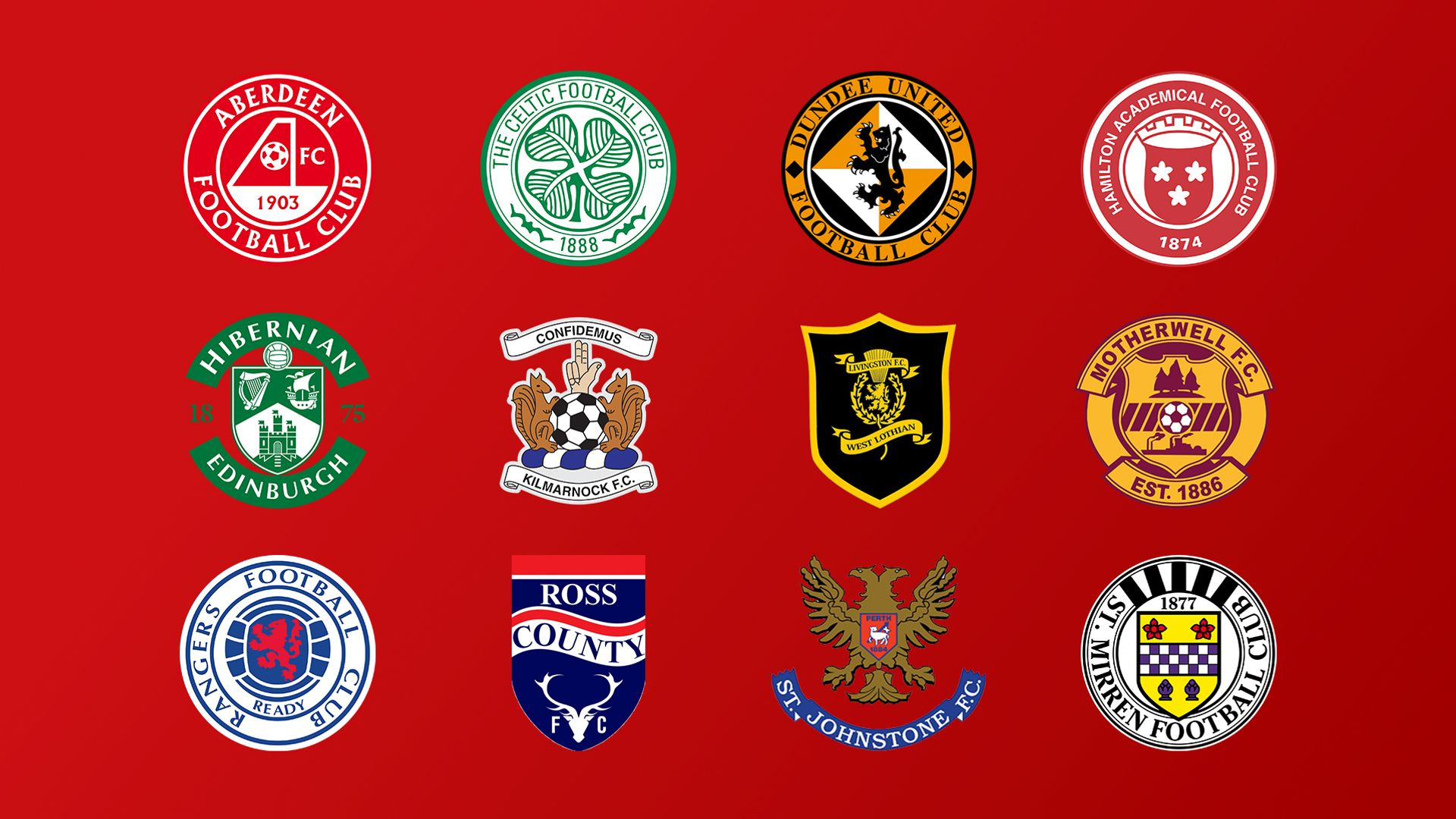 Scottish Premiership team news LIVE!