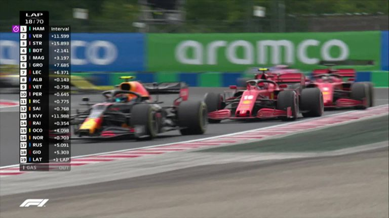 Watch a very well-judged move down the inside from Alex Albon as he overtook Charles Leclerc during the Hungarian GP