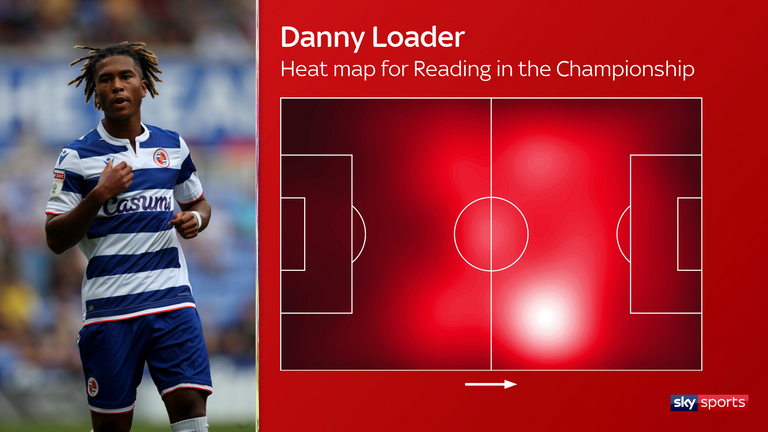 Danny Loader's Championship heat map for Reading over two seasons
