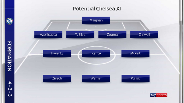 Six Chelsea signings and targets could assemble in a new-look starting XI