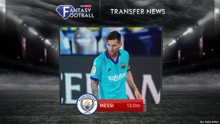 Could Lionel Messi be on his way to the Premier League?
