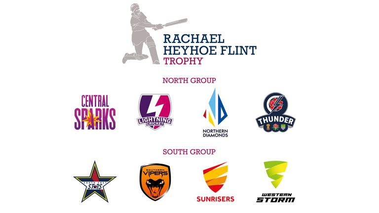 Eight teams will compete in the Rachael Heyhoe Flint Trophy