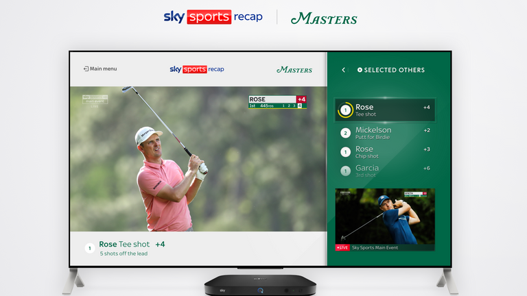 Sky Sports Recap will bring you closer to The Masters action