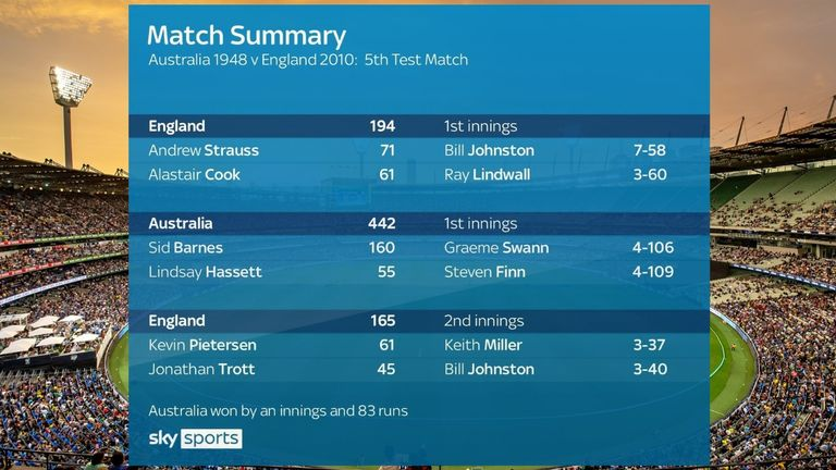 Bill Johnston took 10 wickets in the match as Australia beat England by an innings and 83 runs in the fifth Test of their semi-final series