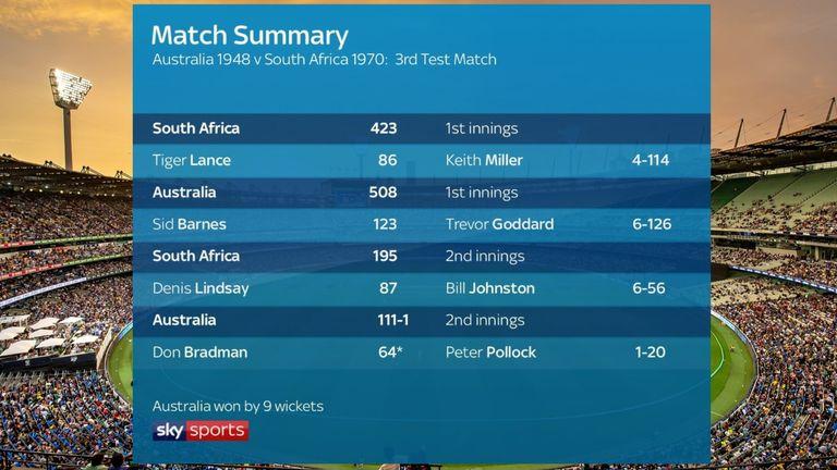 The Greatest Test team quarter-final: Australia 1948 vs South Africa 1970, third Test