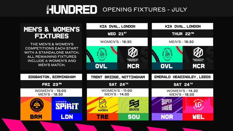 The opening fixtures for the inaugural edition of The Hundred have been announced