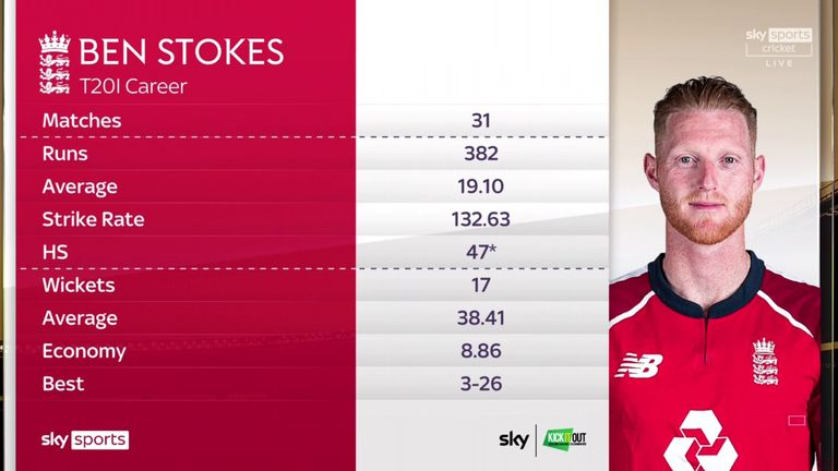 Ben Stokes' international T20 career stats with England
