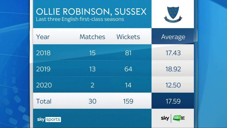 Nasser Hussain singles out Sussex seamer Ollie Robinson as 'one to watch' for the 2021 summer